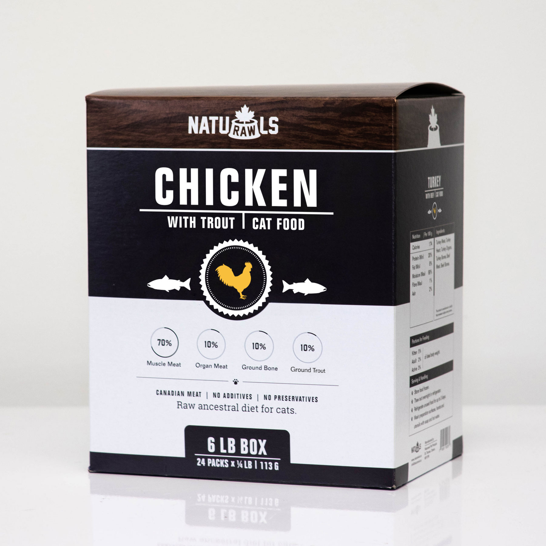 Naturawls Chicken with Trout Raw Cat Food Image