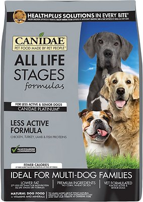 Canidae All Life Stages Less Active Formula Dry Dog Food, 15-lb