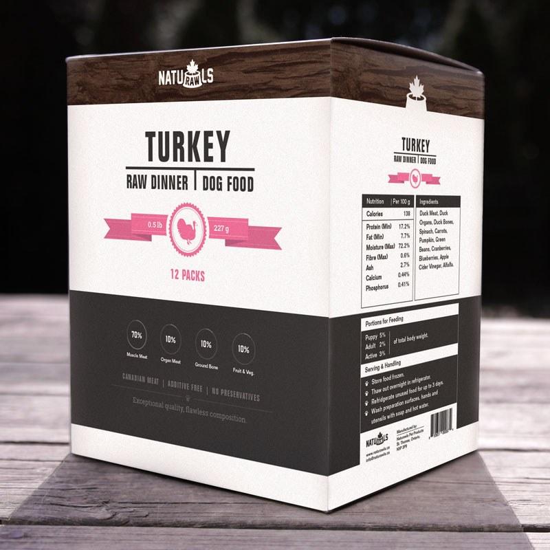 Naturawls Turkey Raw Dog Food Image